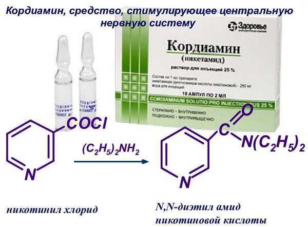Лекарственное средство - кордиамин